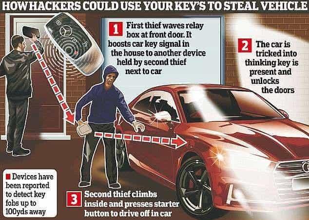 car key cloning diagram