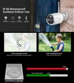 ip66 compresion for cameras and dvr